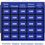 Jeopardy Labs for Articulation
