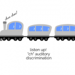 "Freebie ""CH"" Auditory Discrimination BOOM Card deck by Ms. C SLP"